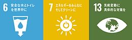エコアクション21 SDGs
