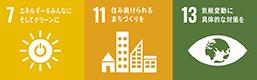 災害時に電動車を貸与、福山市と協定 SDGs